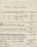 Receipt from E. Falise to Ogden Goelet
