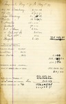 Real estate expense statements, Payments, May 1st 1898 to May 1st 1899